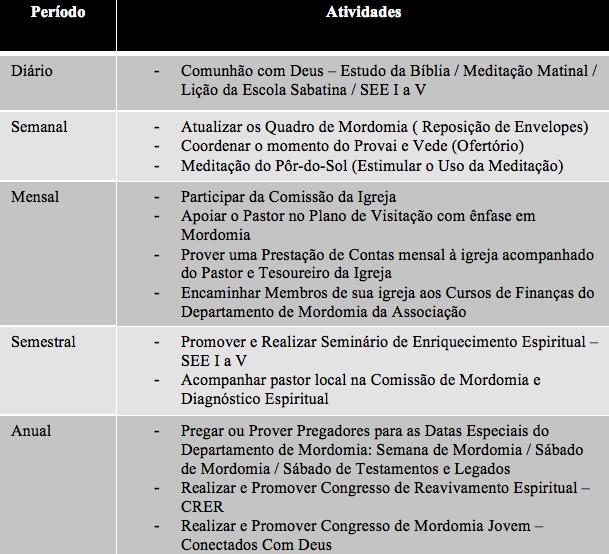 plano_de_atividades